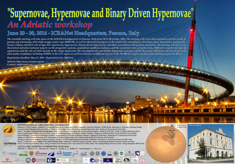 Supernovae, Hypernovae and Binary Driven hyper novae an Adriatic Meeting